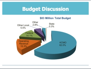 budget_discussion