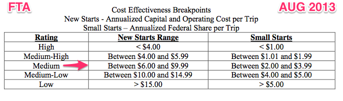 Cost_Effectiveness-11